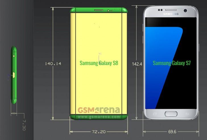 Samsung Galaxy S8 size