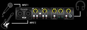 focusrite-audio-interface[1]