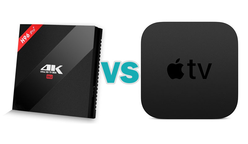 H96 Pro+ vs Apple TV 4K HDR
