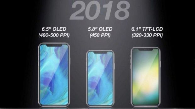 One of the most interesting information about the new iPhone 2018 is confirmed